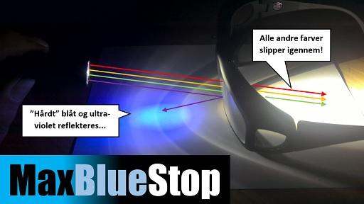 Maxbluestop Filterbrille Serien Lys Og Lup